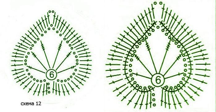 Схема листа связанного крючком