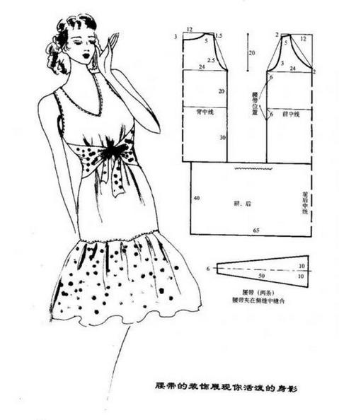Выкройки сарафанов и летних платьев. . Очень просто. В свой цитатник или сообщество