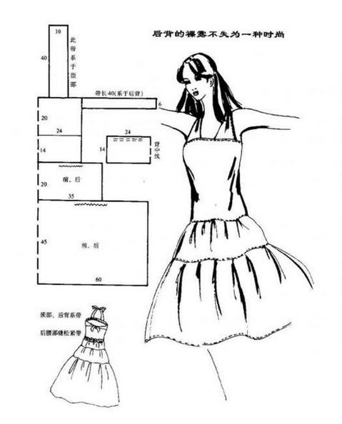 Выкройки сарафанов и летних платьев. Очень просто. Комментарии : LiveInternet - Российский Сервис Онлайн-Дневников