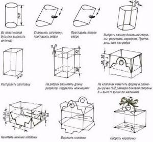 коробочка пластик